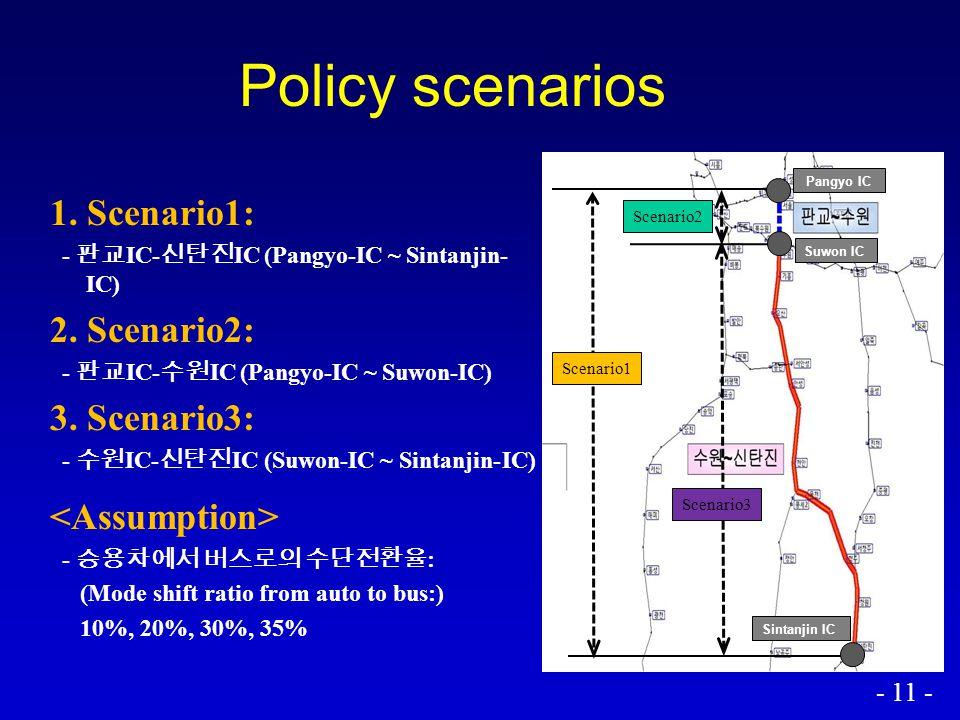 Policy scenarios - 11 - 1. Scenario1: - 판교 IC- 신탄진 IC (Pangyo-IC ~ Sintanjin- IC) 2. Scenario2: - 판교 IC- 수원 IC (Pangyo-IC ~ Suwon-IC) 3. Scenario3: -
