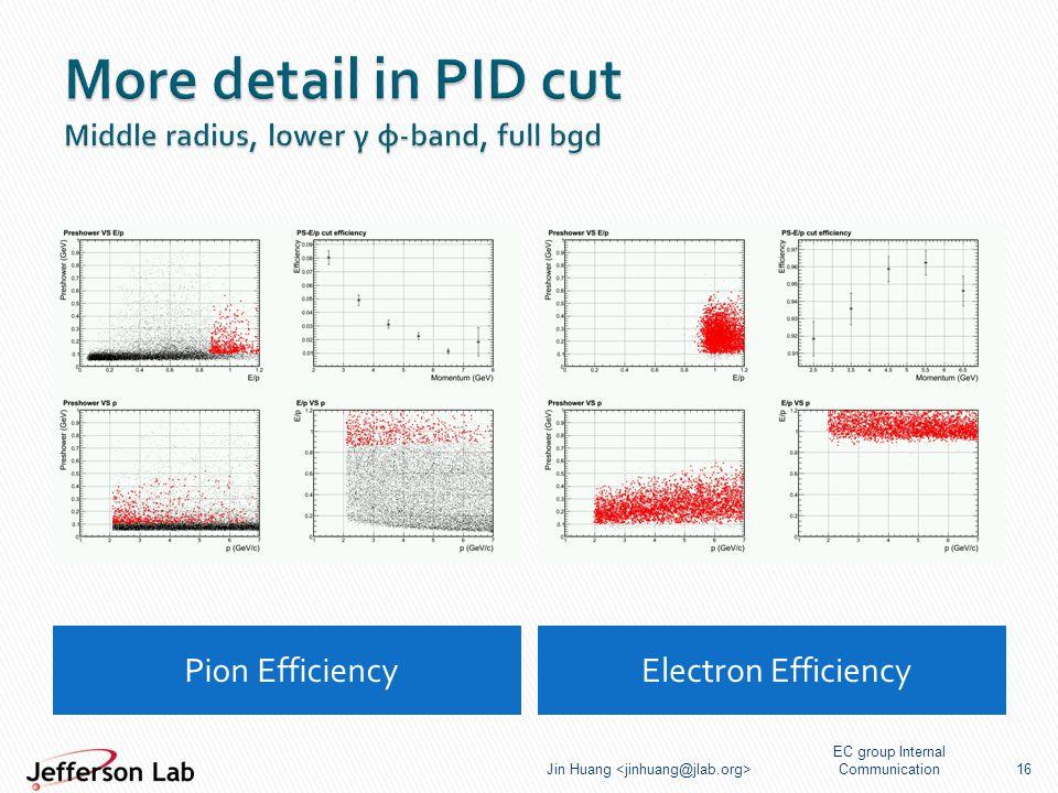 Pion Efficiency Electron Efficiency EC group Internal Communication Jin Huang 16