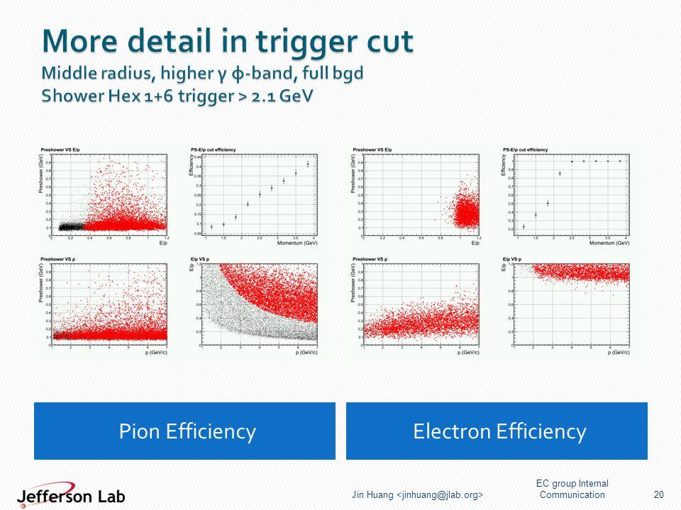 Pion Efficiency Electron Efficiency EC group Internal Communication Jin Huang 20