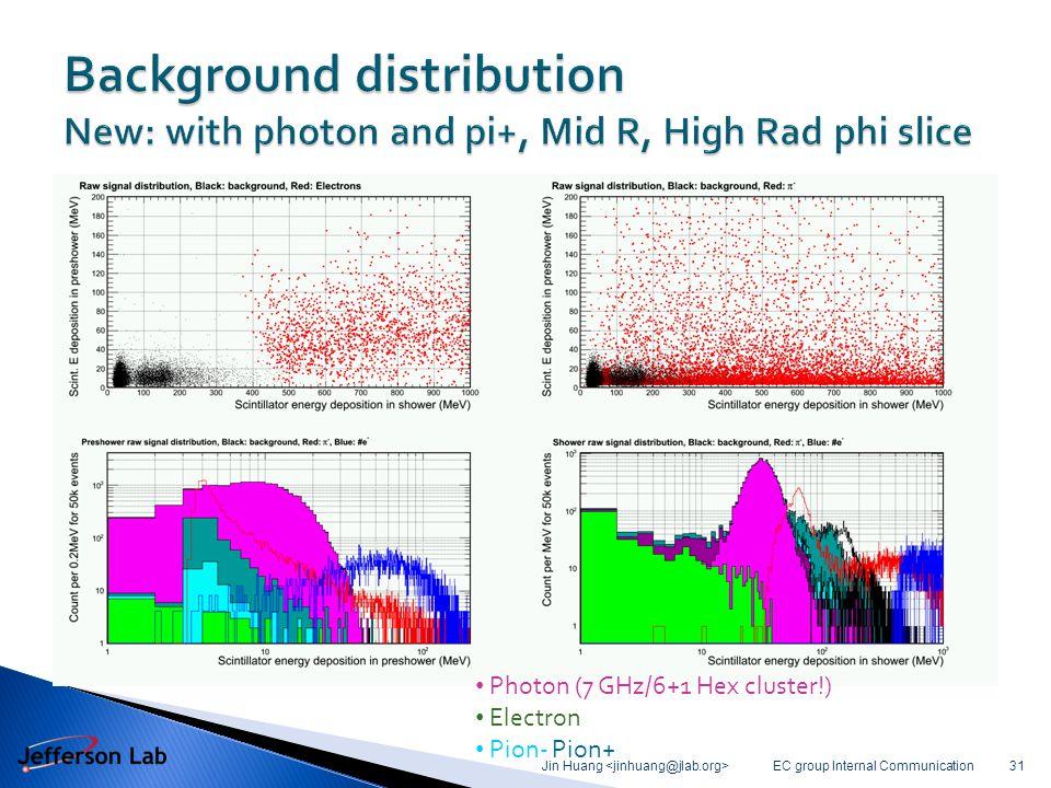 EC group Internal Communication Jin Huang 31 Photon (7 GHz/6+1 Hex cluster!) Electron Pion- Pion+