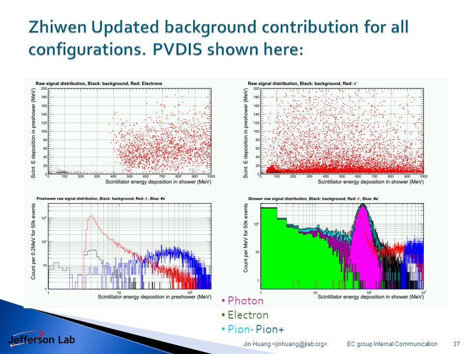 EC group Internal Communication Jin Huang 37 Photon Electron Pion- Pion+