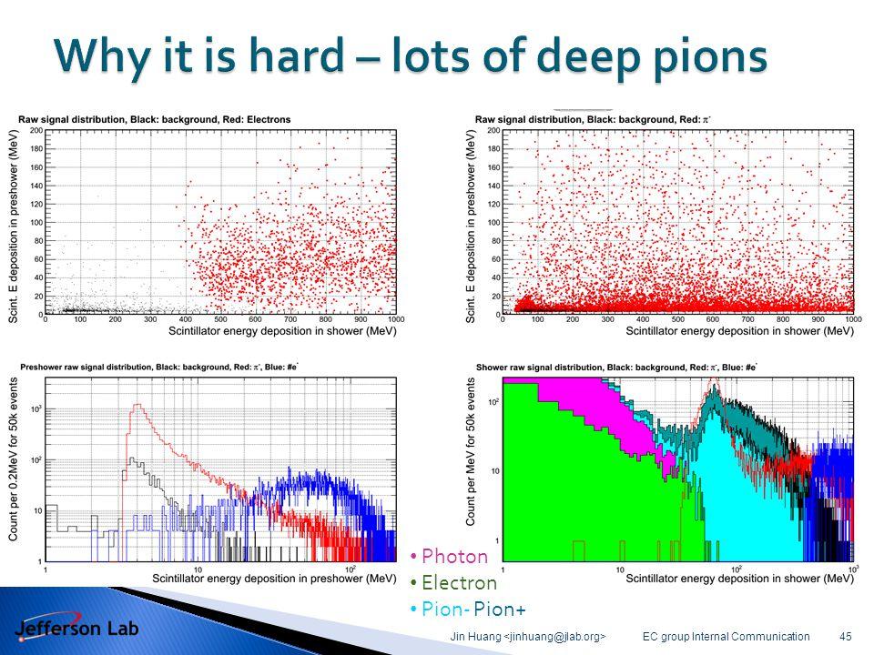 EC group Internal Communication Jin Huang 45 Photon Electron Pion- Pion+