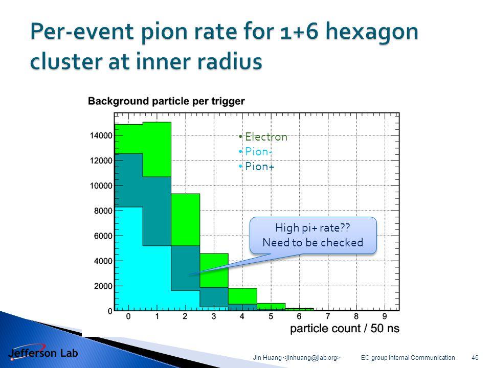 EC group Internal Communication Jin Huang 46 Electron Pion- Pion+ High pi+ rate?.