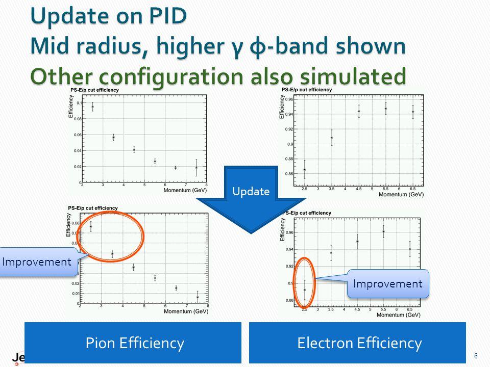 Pion Efficiency Electron Efficiency 6 Improvement Update