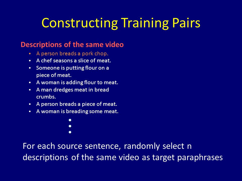 Constructing Training Pairs A person breads a pork chop.