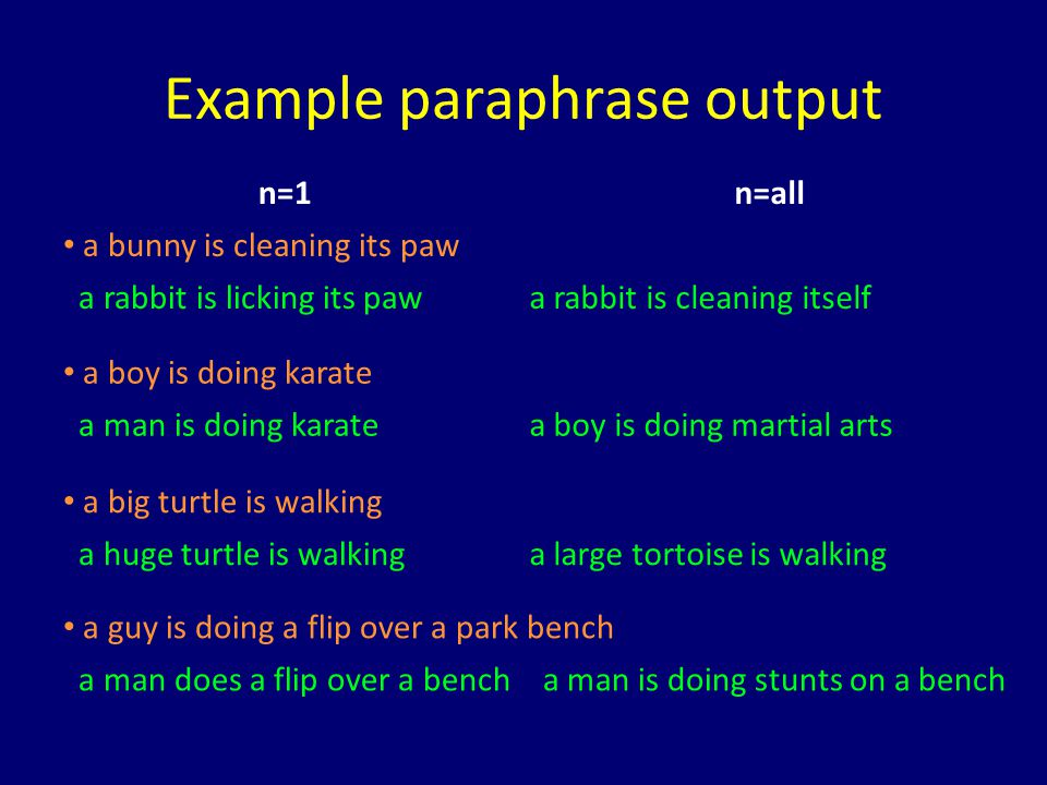 Example paraphrase output n=1n=all a bunny is cleaning its paw a rabbit is licking its pawa rabbit is cleaning itself a boy is doing karate a man is d