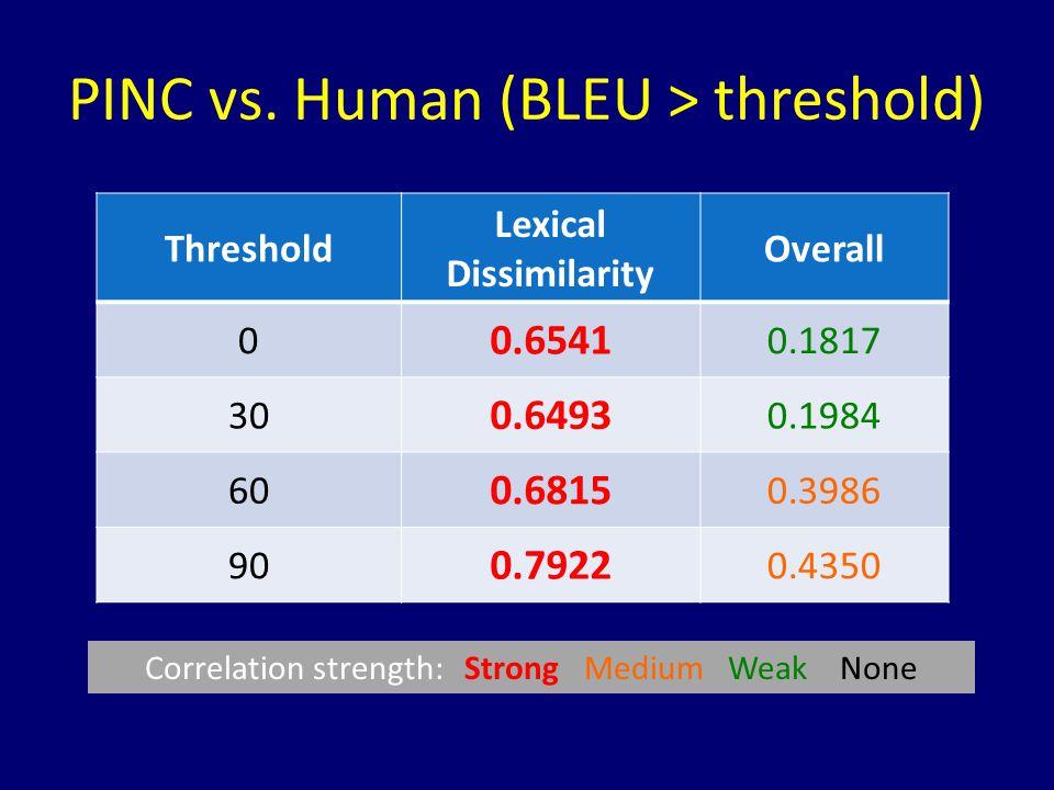 PINC vs.