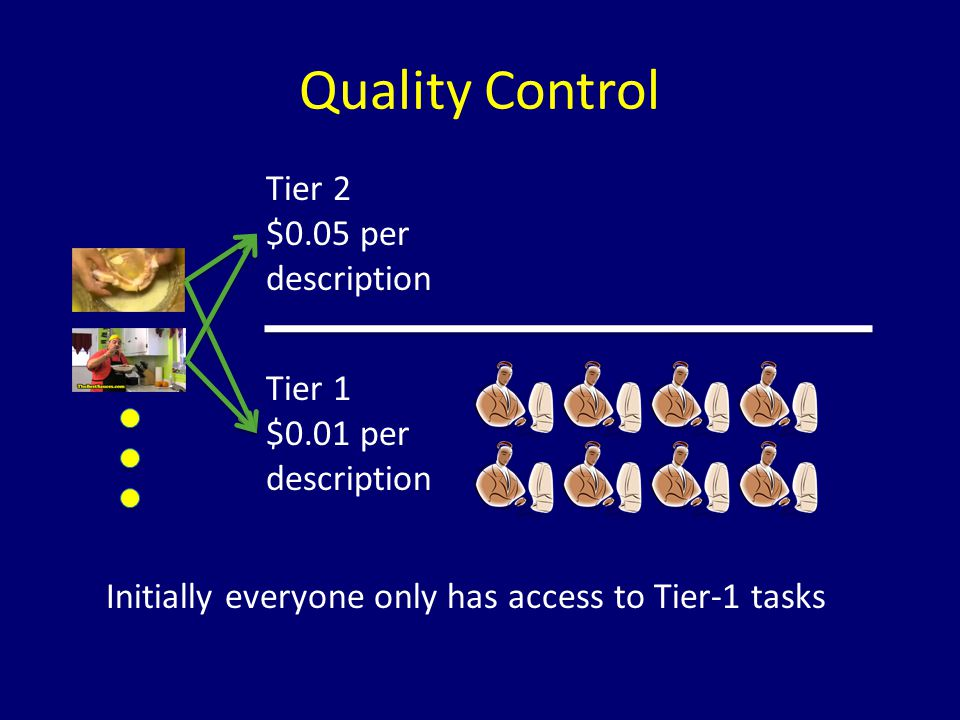 Quality Control Tier 1 $0.01 per description Tier 2 $0.05 per description Initially everyone only has access to Tier-1 tasks