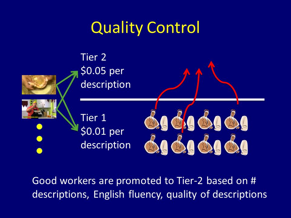 Quality Control Tier 1 $0.01 per description Tier 2 $0.05 per description Good workers are promoted to Tier-2 based on # descriptions, English fluency