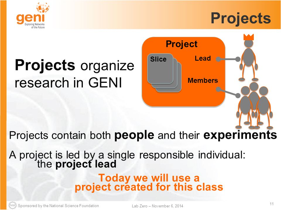 Sponsored by the National Science Foundation 11 Lab Zero – November 6, 2014 Projects Projects organize research in GENI Project Lead Members Slice Projects contain both people and their experiments A project is led by a single responsible individual: the project lead Today we will use a project created for this class