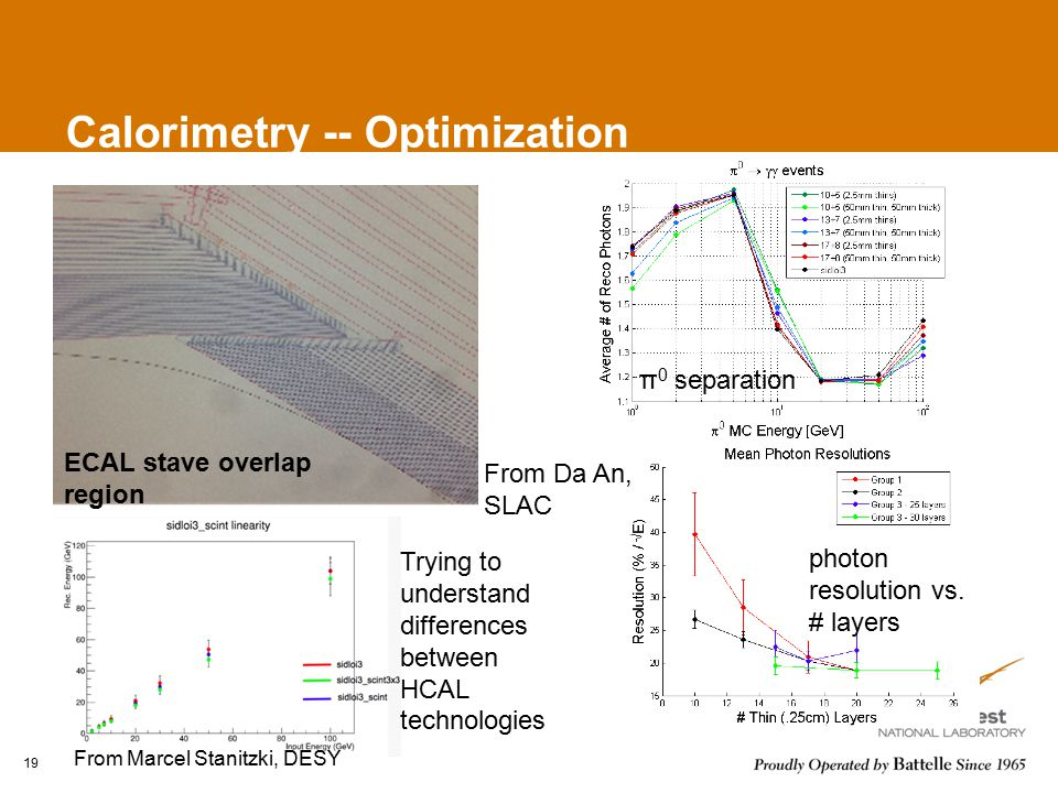 Calorimetry -- Optimization From Da An, SLAC ECAL stave overlap region π 0 separation Trying to understand differences between HCAL technologies From Marcel Stanitzki, DESY photon resolution vs.