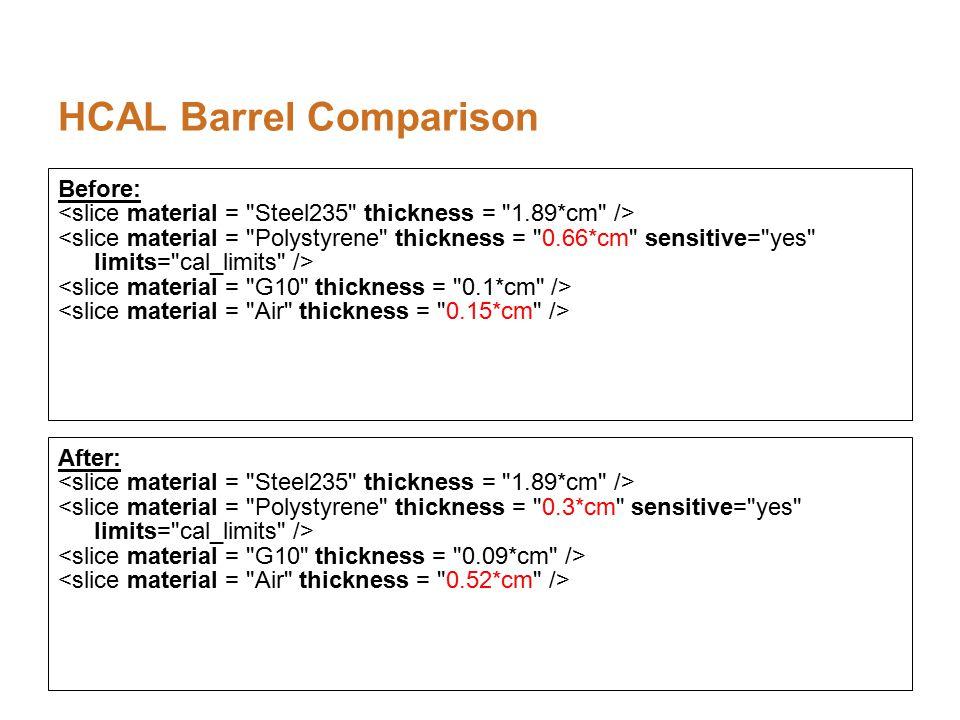 After: HCAL Barrel Comparison Before: