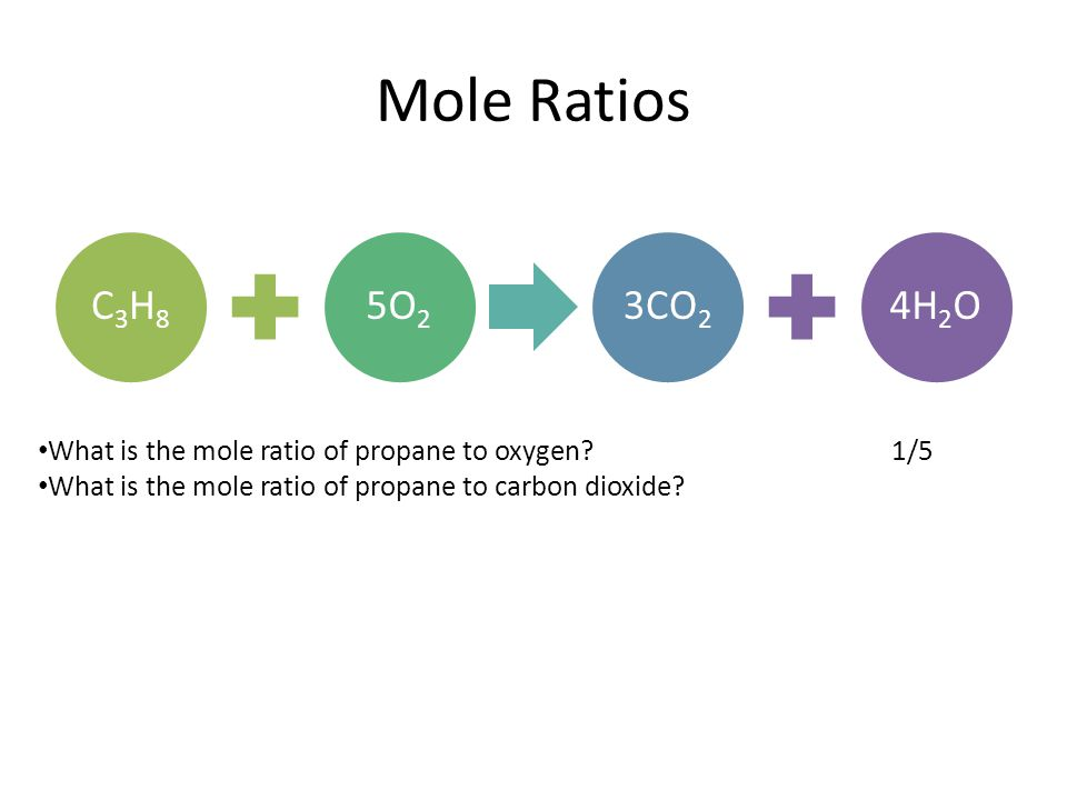 Mole Ratios C3H8C3H8 5O 2 3CO 2 4H 2 O What is the mole ratio of propane to oxygen?1/5 What is the mole ratio of propane to carbon dioxide?