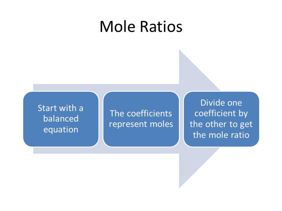 Mole Ratios 2 slices bread 1 slice ham 1 ham sandwich What is the mole ratio of bread slices to ham slices?