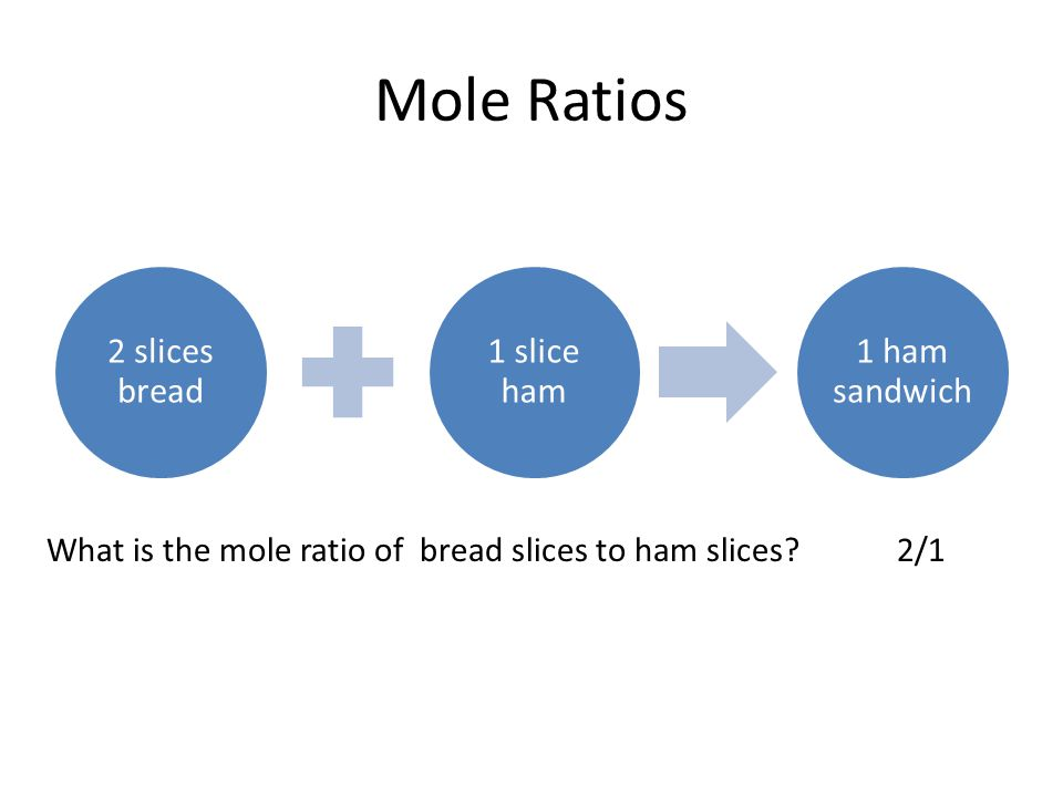 Mole Ratios C3H8C3H8 5O 2 3CO 2 4H 2 O What is the mole ratio of propane to oxygen?1/5 What is the mole ratio of propane to carbon dioxide?1/3 What is the mole ratio of oxygen to water?5/4 How many moles of carbon dioxide are made from 2 moles of propane?