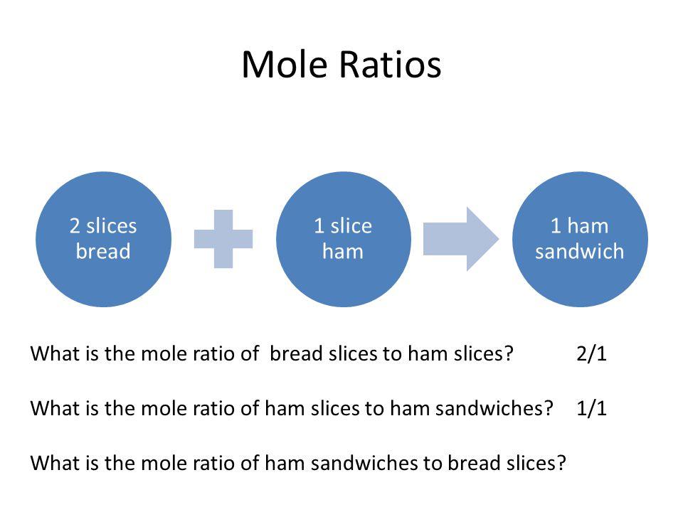 Mole Ratios 2 slices bread 1 slice ham 1 ham sandwich What is the mole ratio of bread slices to ham slices.