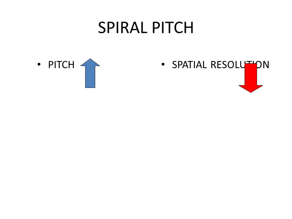 SPIRAL PITCH PITCH SPATIAL RESOLUTION