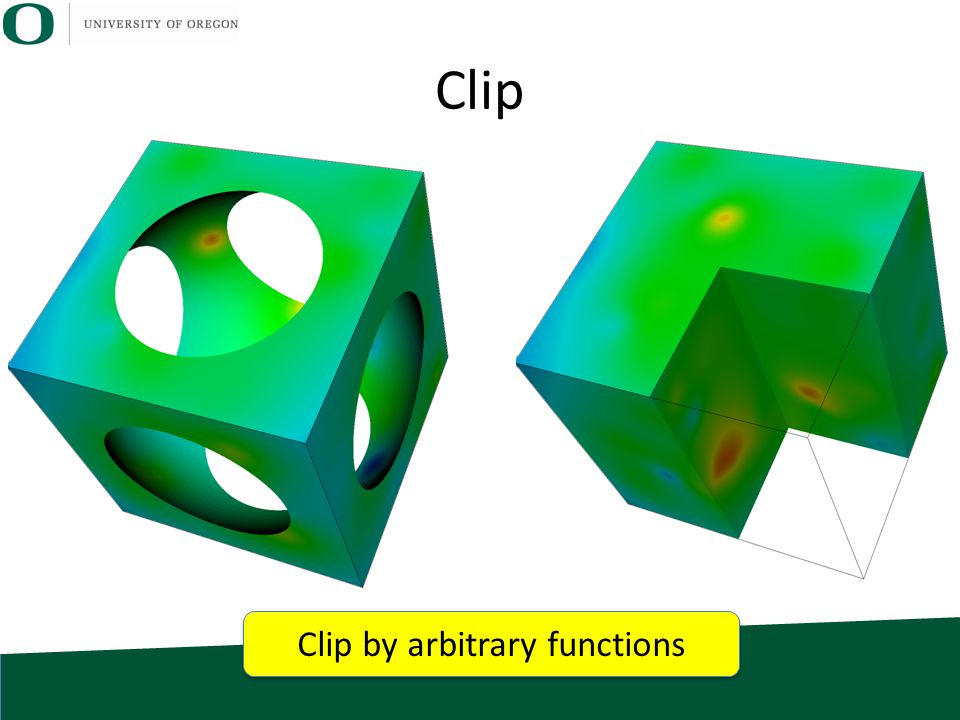 Clip Clip by arbitrary functions