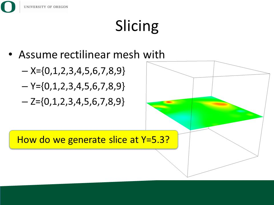 Slicing Assume rectilinear mesh with – X={0,1,2,3,4,5,6,7,8,9} – Y={0,1,2,3,4,5,6,7,8,9} – Z={0,1,2,3,4,5,6,7,8,9} How do we generate slice at Y=5.3