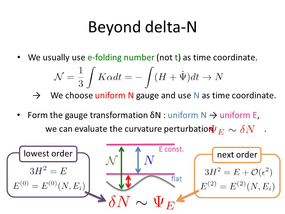 Beyond delta-N We usually use e-folding number (not t) as time coordinate.