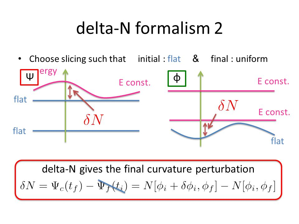 delta-N formalism 2 Choose slicing such that initial : flat & final : uniform energy delta-N gives the final curvature perturbation flat E const.