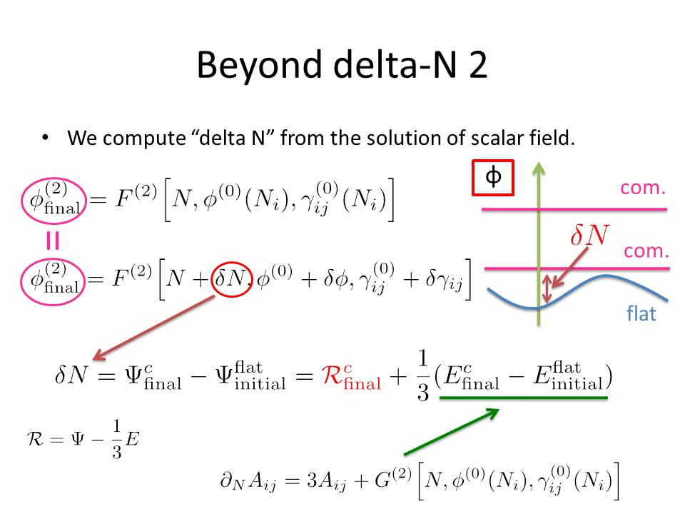 Beyond delta-N 2 We compute delta N from the solution of scalar field. flat com. φ =