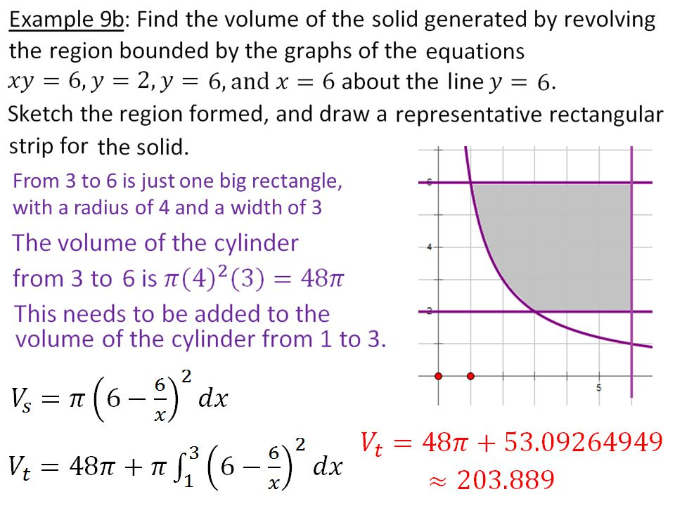 From 3 to 6 is just one big rectangle, with a radius of 4 and a width of 3