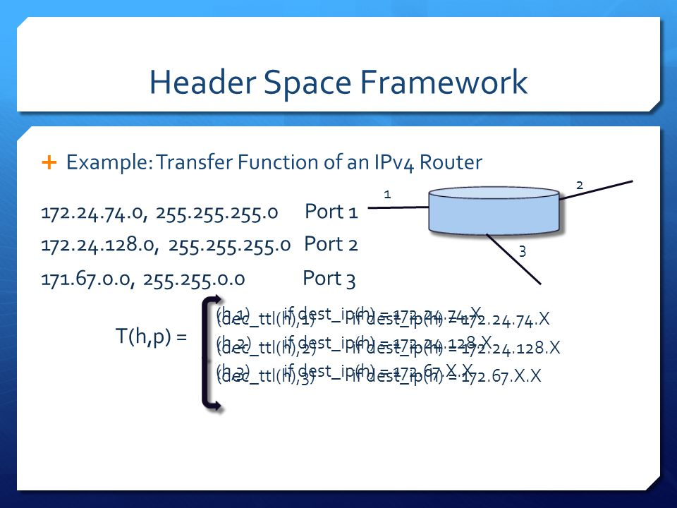 Header Space Framework  Example: Transfer Function of an IPv4 Router 1 3 2 172.24.74.0, 255.255.255.0 Port 1 T(h,p) = (h,1)if dest_ip(h) = 172.24.74.X 172.24.128.0, 255.255.255.0 Port 2 (h,2)if dest_ip(h) = 172.24.128.X 171.67.0.0, 255.255.0.0 Port 3 (h,3)if dest_ip(h) = 172.67.X.X (dec_ttl(h),1)if dest_ip(h) = 172.24.74.X (dec_ttl(h),2)if dest_ip(h) = 172.24.128.X (dec_ttl(h),3)if dest_ip(h) = 172.67.X.X