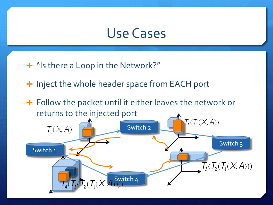 Use Cases  Is there a Loop in the Network  Inject the whole header space from EACH port  Follow the packet until it either leaves the network or returns to the injected port Switch 1 Switch 3 Switch 4 Switch 2