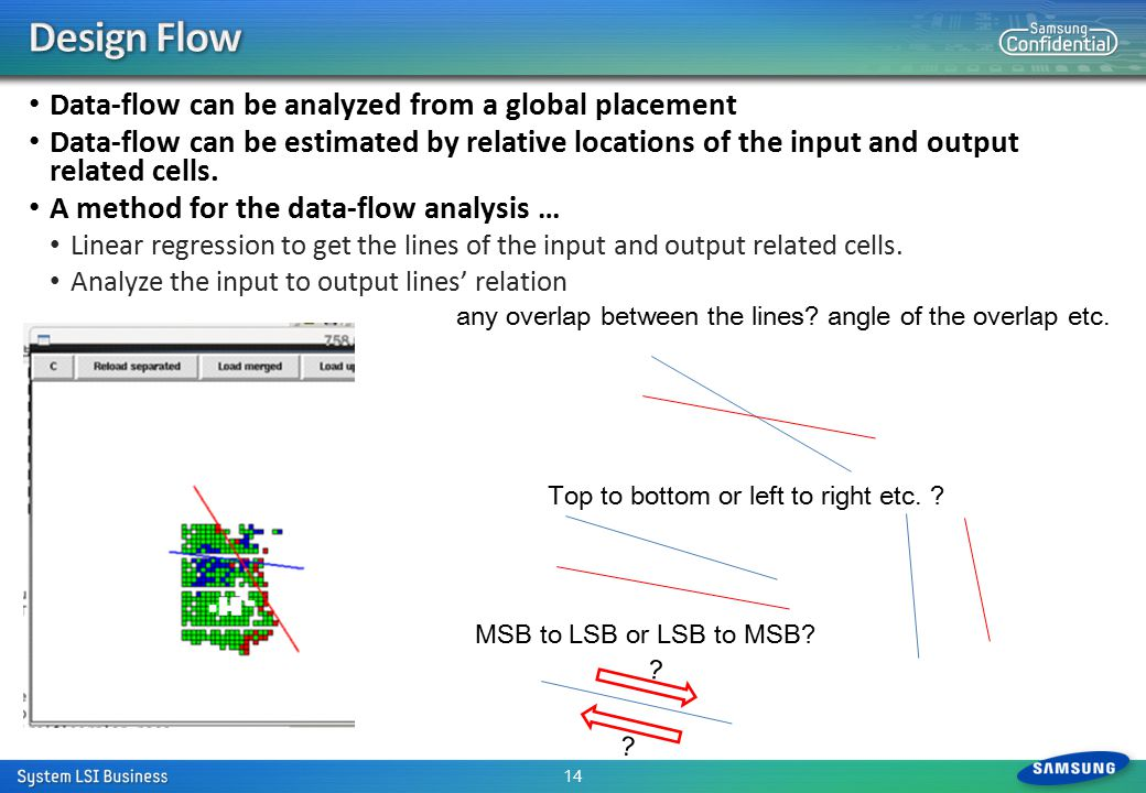 Data-flow can be analyzed from a global placement Data-flow can be estimated by relative locations of the input and output related cells.