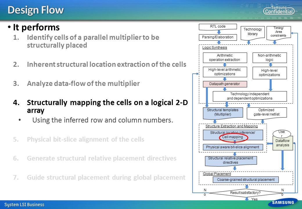 It performs 1.Identify cells of a parallel multiplier to be structurally placed 2.Inherent structural location extraction of the cells 3.Analyze data-flow of the multiplier 4.Structurally mapping the cells on a logical 2-D array Using the inferred row and column numbers.