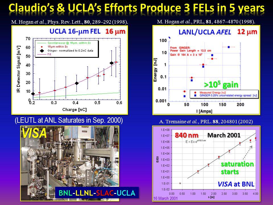 UCLA 16-  m FEL M. Hogan et al., Phys. Rev. Lett., 80, 289–292 (1998).