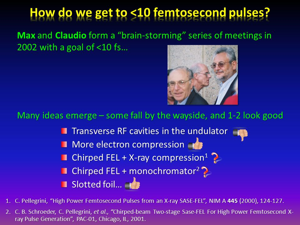 Max and Claudio form a brain-storming series of meetings in 2002 with a goal of <10 fs… Transverse RF cavities in the undulator More electron compression Chirped FEL + X-ray compression 1 Chirped FEL + monochromator 2 Slotted foil… Many ideas emerge – some fall by the wayside, and 1-2 look good 1.C.