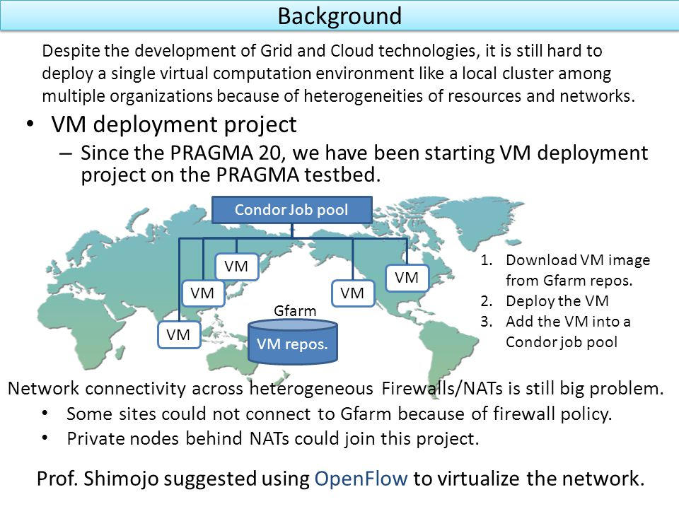 Background VM deployment project – Since the PRAGMA 20, we have been starting VM deployment project on the PRAGMA testbed.