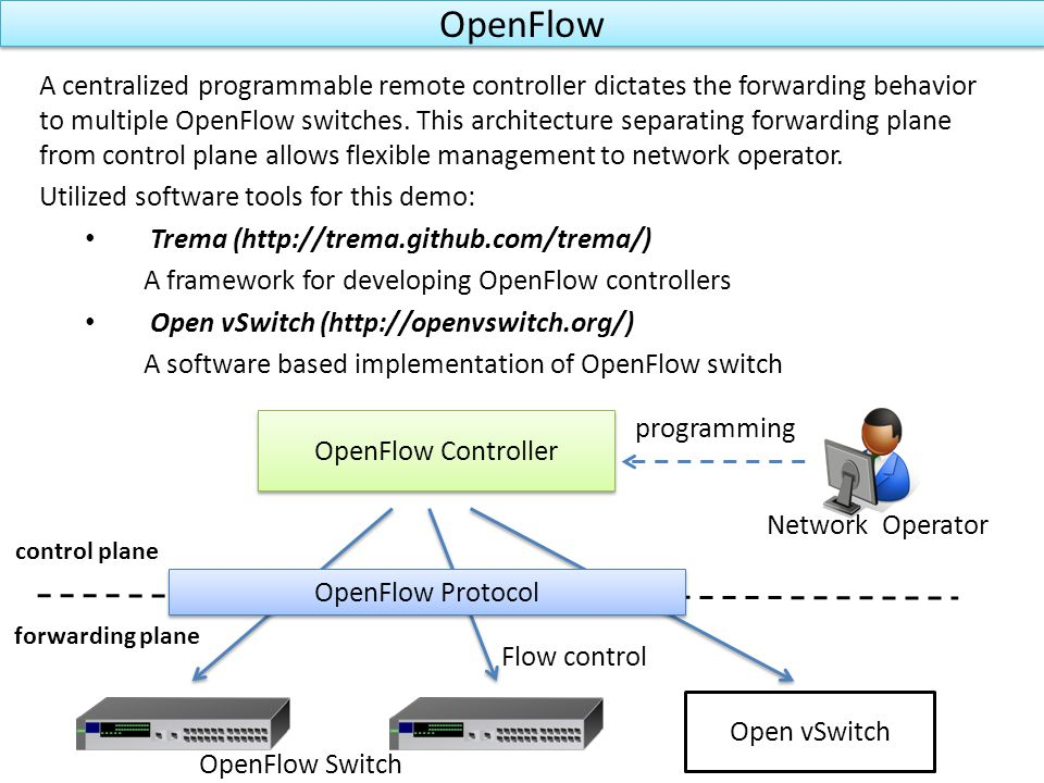 OpenFlow A centralized programmable remote controller dictates the forwarding behavior to multiple OpenFlow switches. This architecture separating for