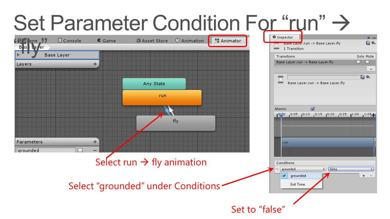 Select run  fly animation Select grounded under Conditions Set to false