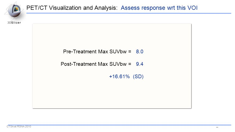 -- CTSA at RSNA 2010 Pre-Treatment Max SUVbw = Post-Treatment Max SUVbw = 8.0 9.4 +16.61% (SD) PET/CT Visualization and Analysis: Assess response wrt this VOI
