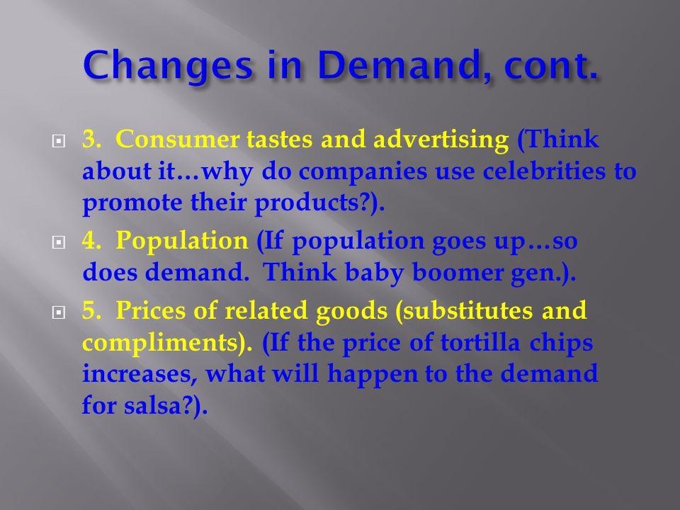 Market Demand Curve 3.00 2.50 2.00 1.50 1.00.50 0 050100150 200250 300 350 Slices of pizza per day Price per slice (in dollars)
