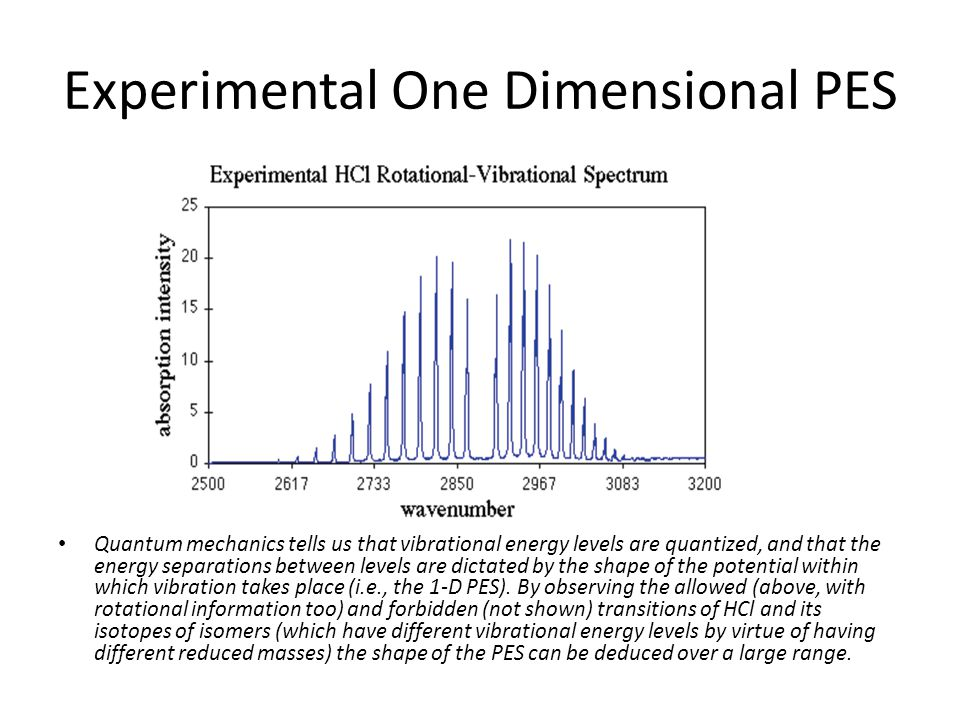Experimental One Dimensional PES Quantum mechanics tells us that vibrational energy levels are quantized, and that the energy separations between leve