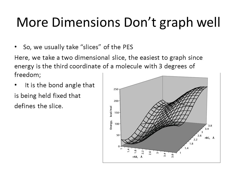 More Dimensions Don't graph well So, we usually take slices of the PES Here, we take a two dimensional slice, the easiest to graph since energy is the third coordinate of a molecule with 3 degrees of freedom; It is the bond angle that is being held fixed that defines the slice.