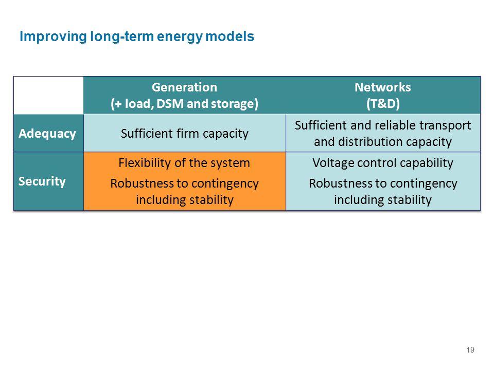 19 Improving long-term energy models