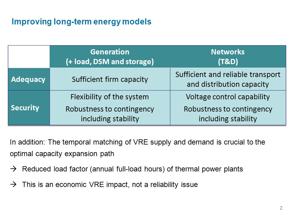 13 Approaches of accounting for variability and flexibility in long-term planning models 1.