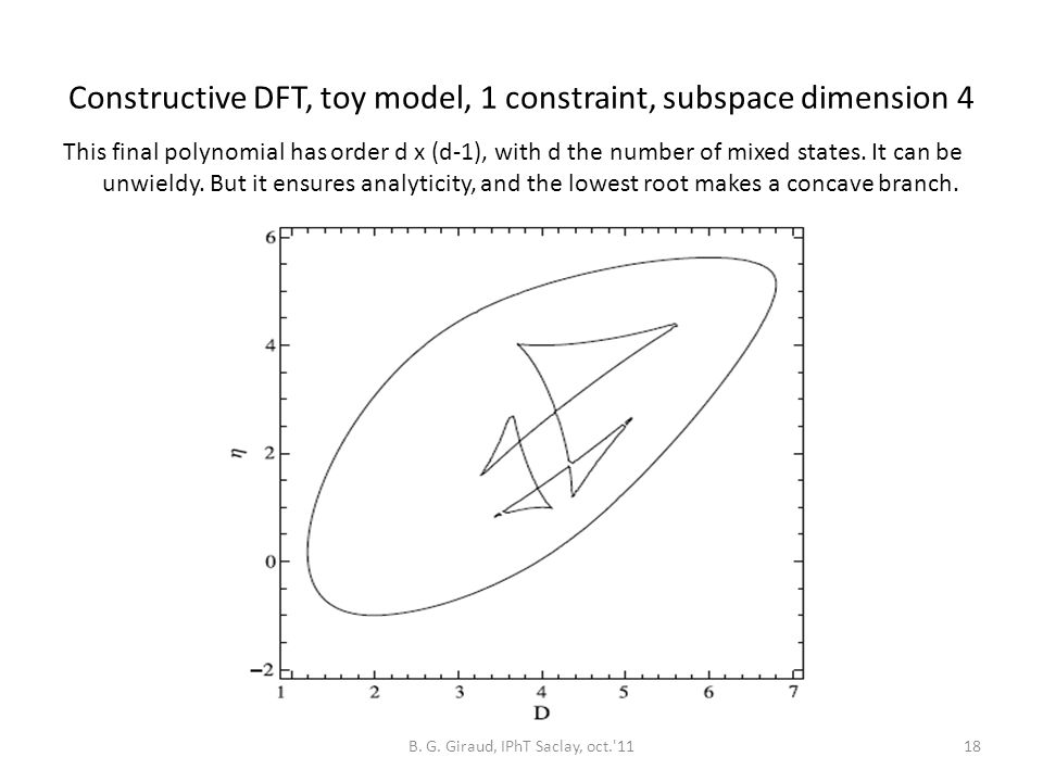 Constructive DFT, toy model, 1 constraint, subspace dimension 4 This final polynomial has order d x (d-1), with d the number of mixed states.