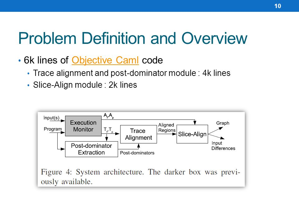 6k lines of Objective Caml codeObjective Caml Trace alignment and post-dominator module : 4k lines Slice-Align module : 2k lines Problem Definition and Overview 10