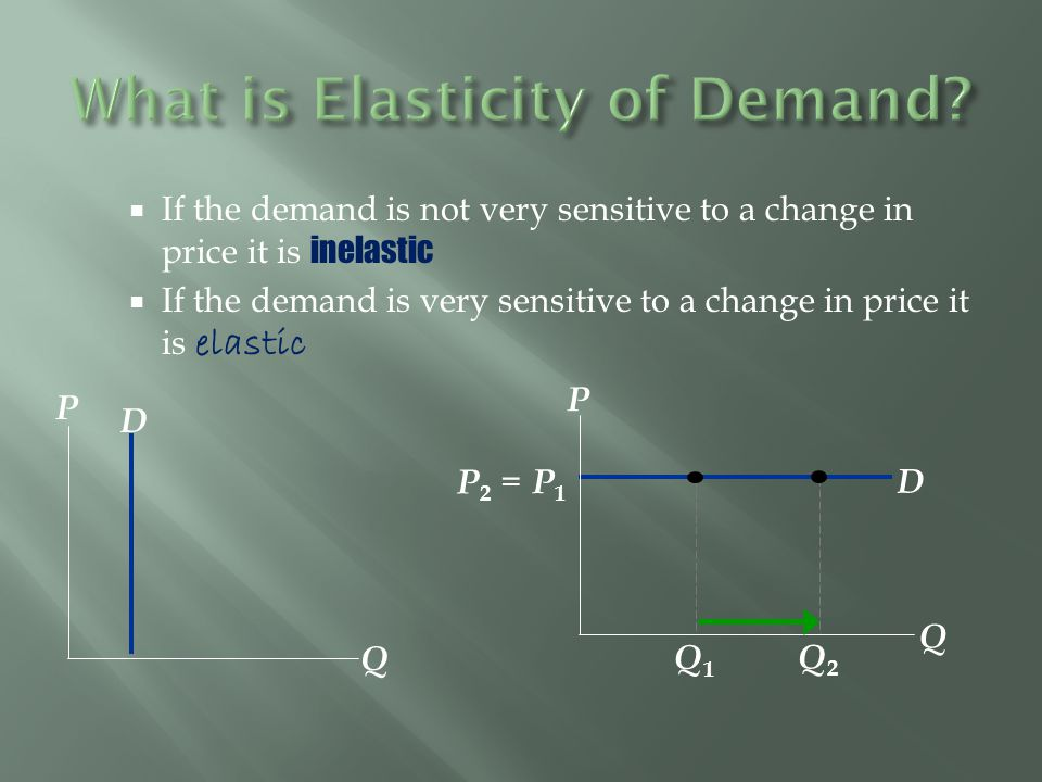  If the demand is not very sensitive to a change in price it is inelastic  If the demand is very sensitive to a change in price it is elastic D P Q