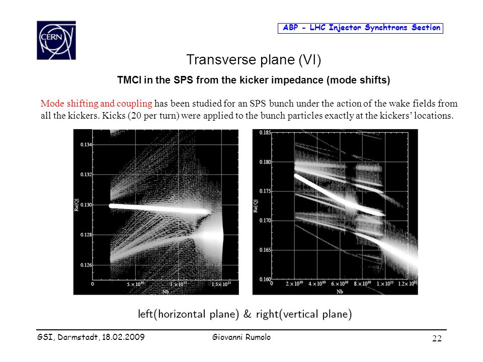 ABP - LHC Injector Synchtrons Section Giovanni Rumolo 22 Transverse plane (VI) TMCI in the SPS from the kicker impedance (mode shifts) GSI, Darmstadt, 18.02.2009 Mode shifting and coupling has been studied for an SPS bunch under the action of the wake fields from all the kickers.