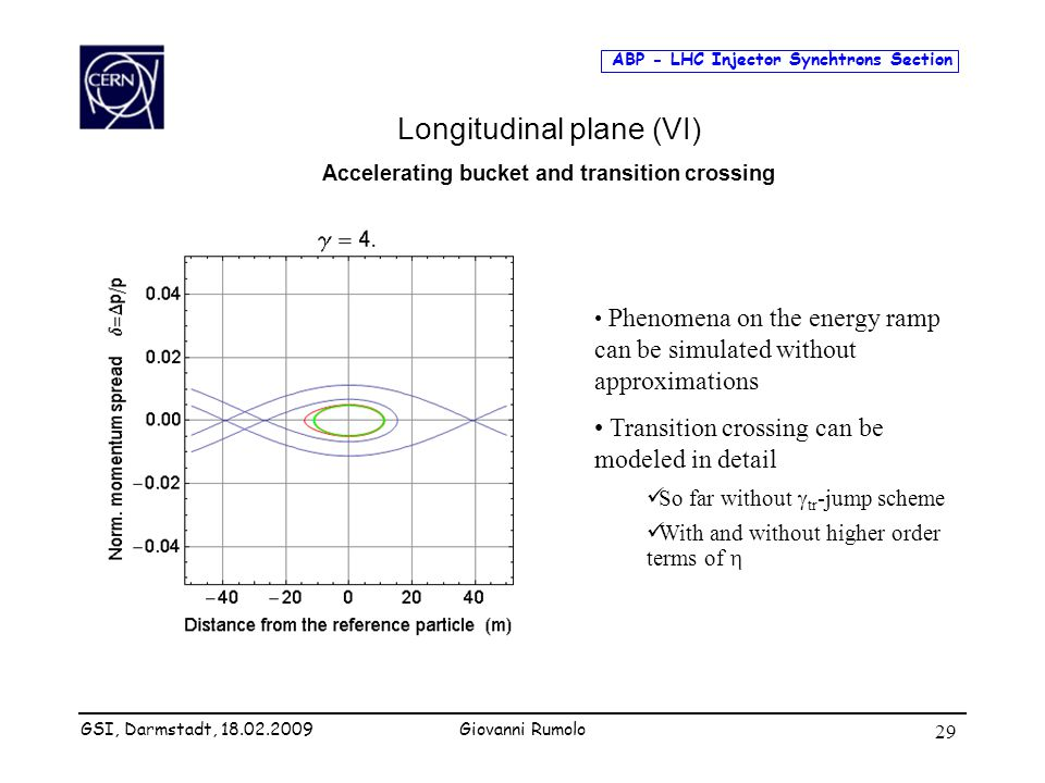 ABP - LHC Injector Synchtrons Section Giovanni Rumolo 29 Longitudinal plane (VI) Accelerating bucket and transition crossing Phenomena on the energy ramp can be simulated without approximations Transition crossing can be modeled in detail So far without  tr -jump scheme With and without higher order terms of  GSI, Darmstadt, 18.02.2009