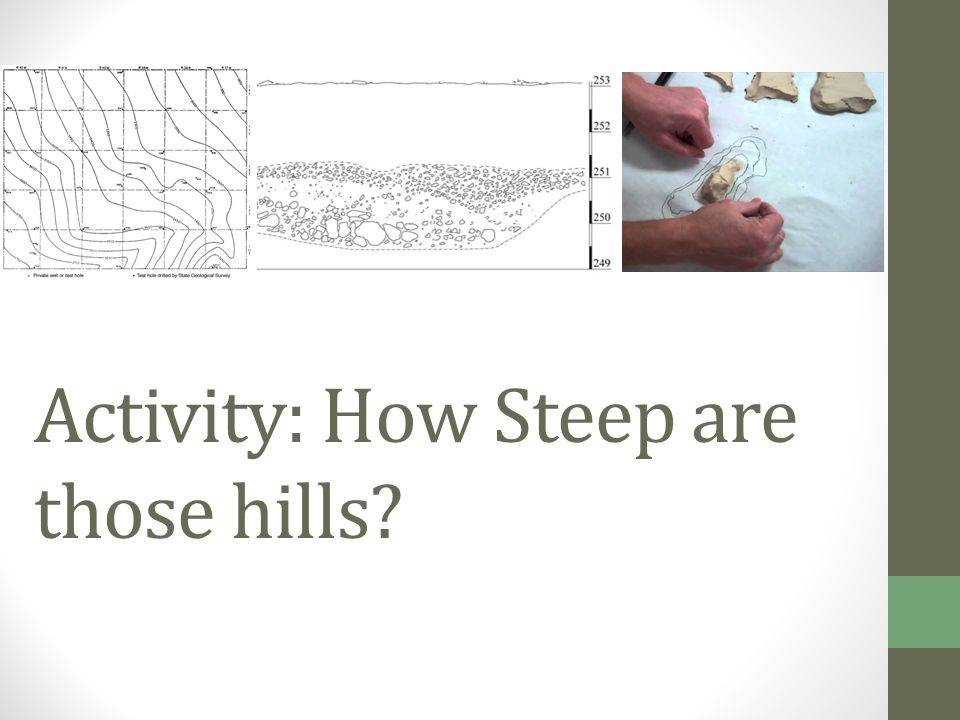 Activity: How Steep are those hills