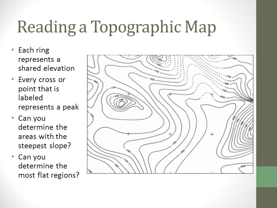 Reading a Topographic Map Each ring represents a shared elevation Every cross or point that is labeled represents a peak Can you determine the areas with the steepest slope.