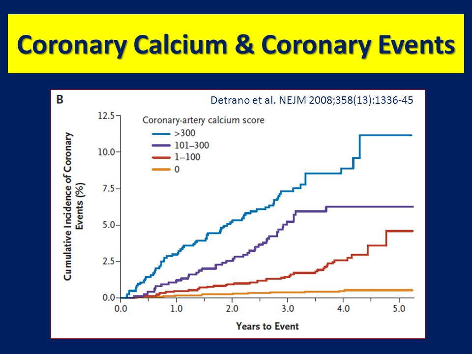 Coronary Calcium & Coronary Events Detrano et al. NEJM 2008;358(13):1336-45